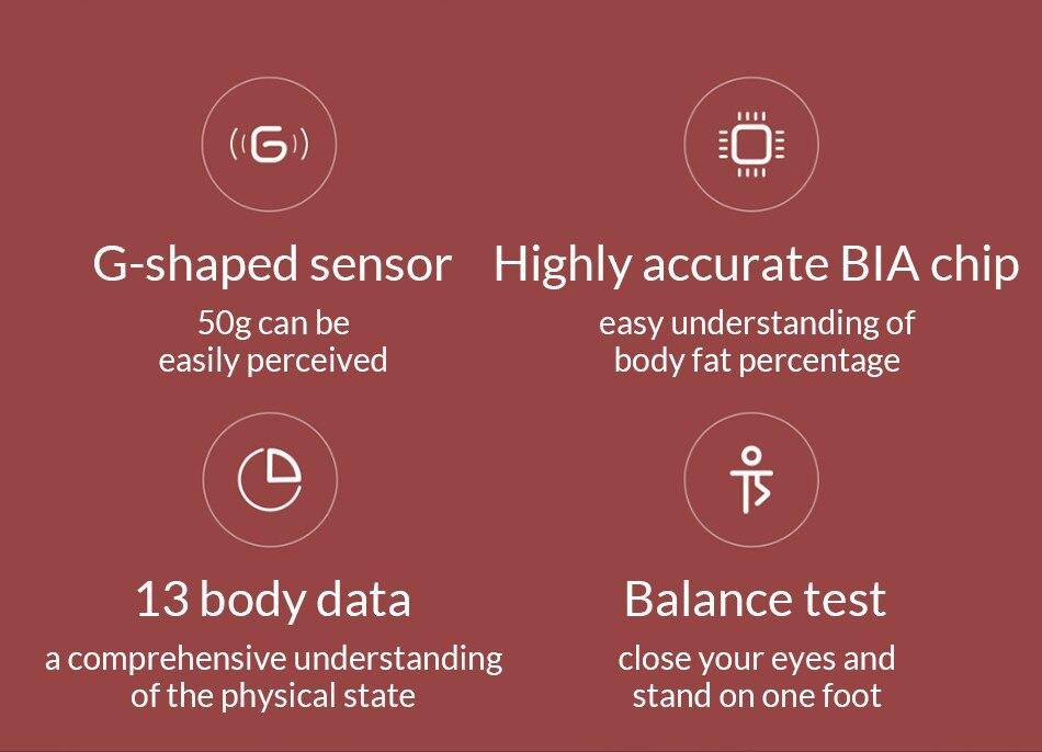 Hot Sale] New arrival Xiaomi Smart Body Fat Scale 2 With Mi