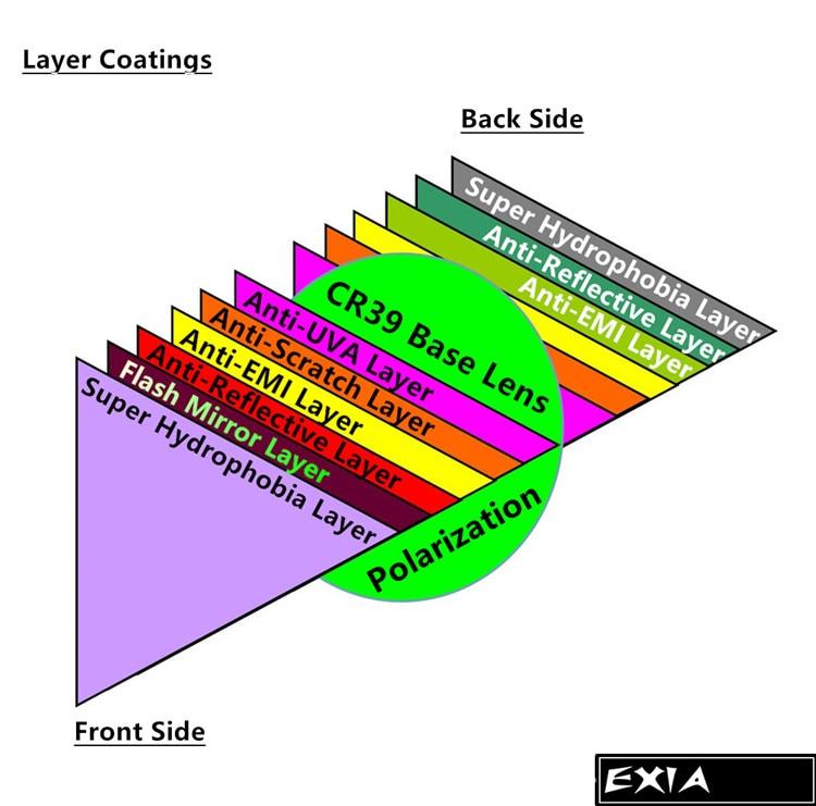 EXIA 923 P