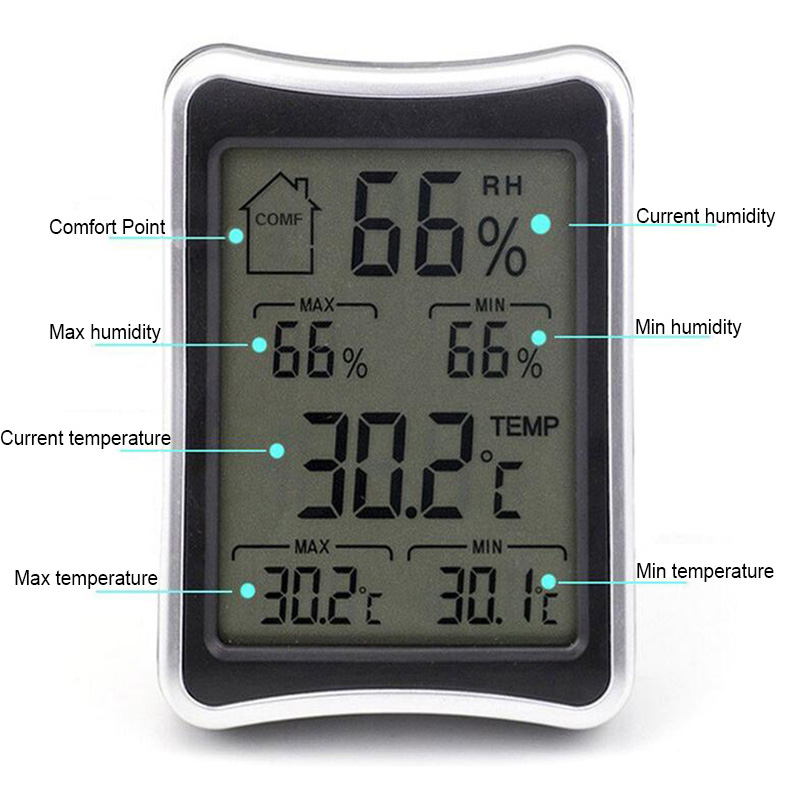 BEYLSION Digital Temperature Humidity Thermometer Hygrometer Electronic Thermometer Humidity Monitor For Plant Grow Lamp Tent (5)