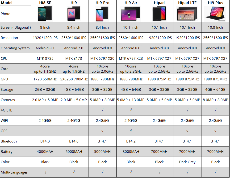 CHUWI Android Tablets