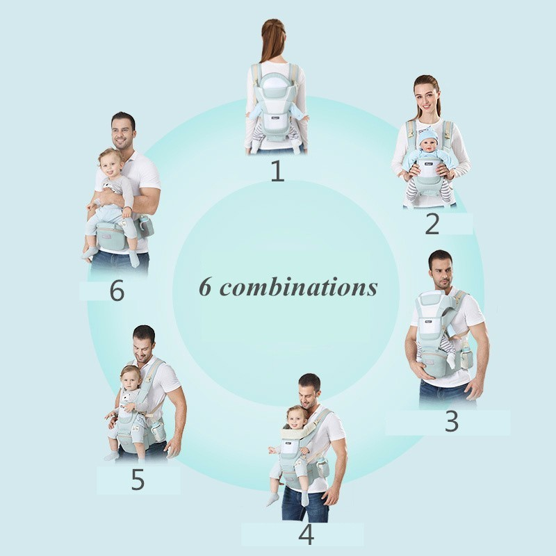 Ergonomic new born Baby Carrier Infant Kids Backpack Hipseat Sling Front Facing Kangaroo Baby Wrap for Baby Travel 0-36 months 4