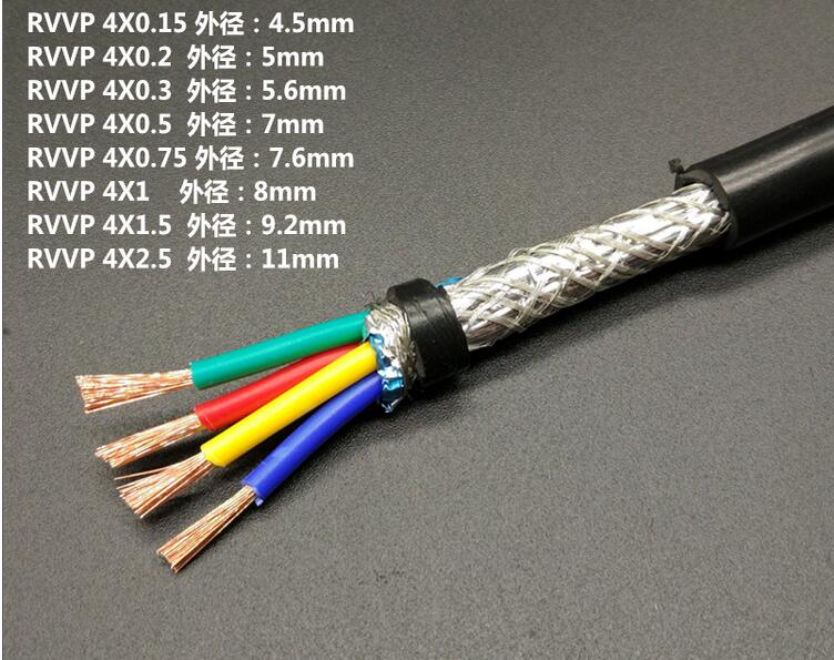 Farrow Cable RVVP, 1m High quality 0.75^mm2 4 cores Shielded Cable for spindle, inverter and step motors, electrical cables