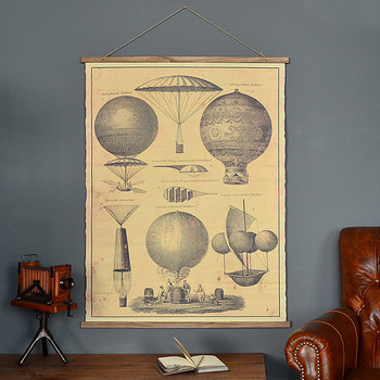 Vintage hemp elizabethans globe picture frame fabric painting paintings muons wall decoration murals