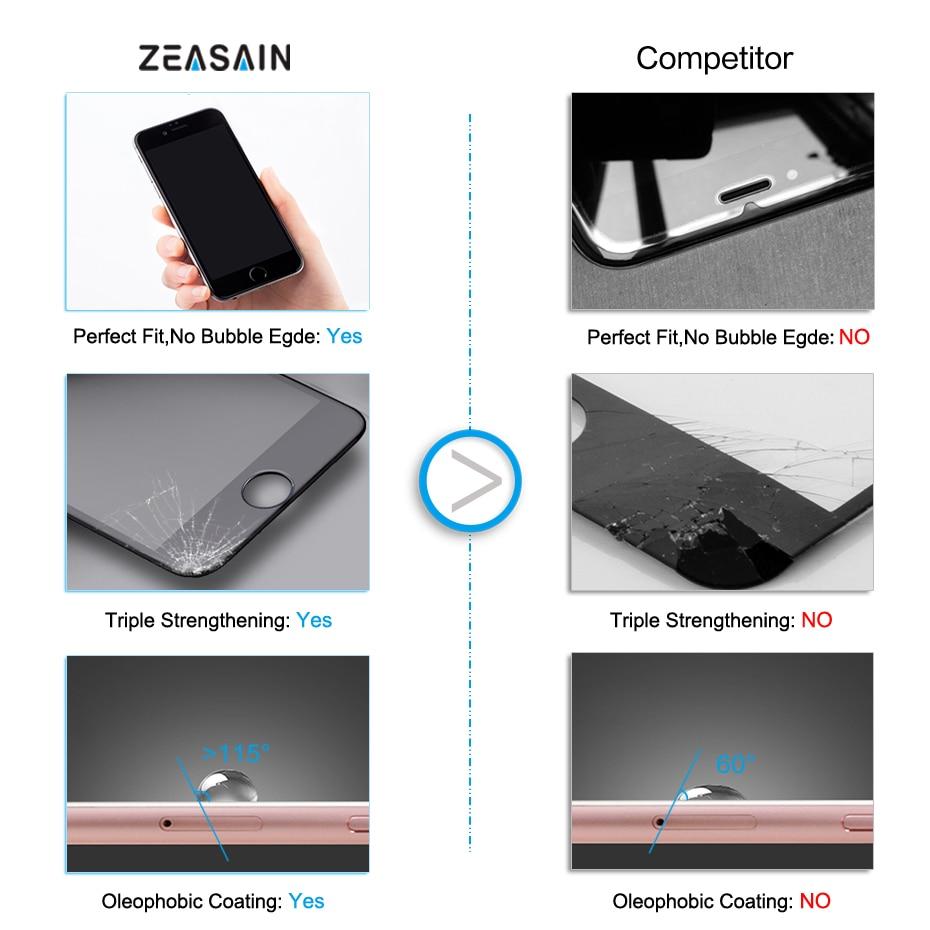 ZEASAIN Penuh Penutup Kaca Tempered untuk Huawei Honor 6X6 X Honor6X - Aksesori dan suku cadang ponsel - Foto 5