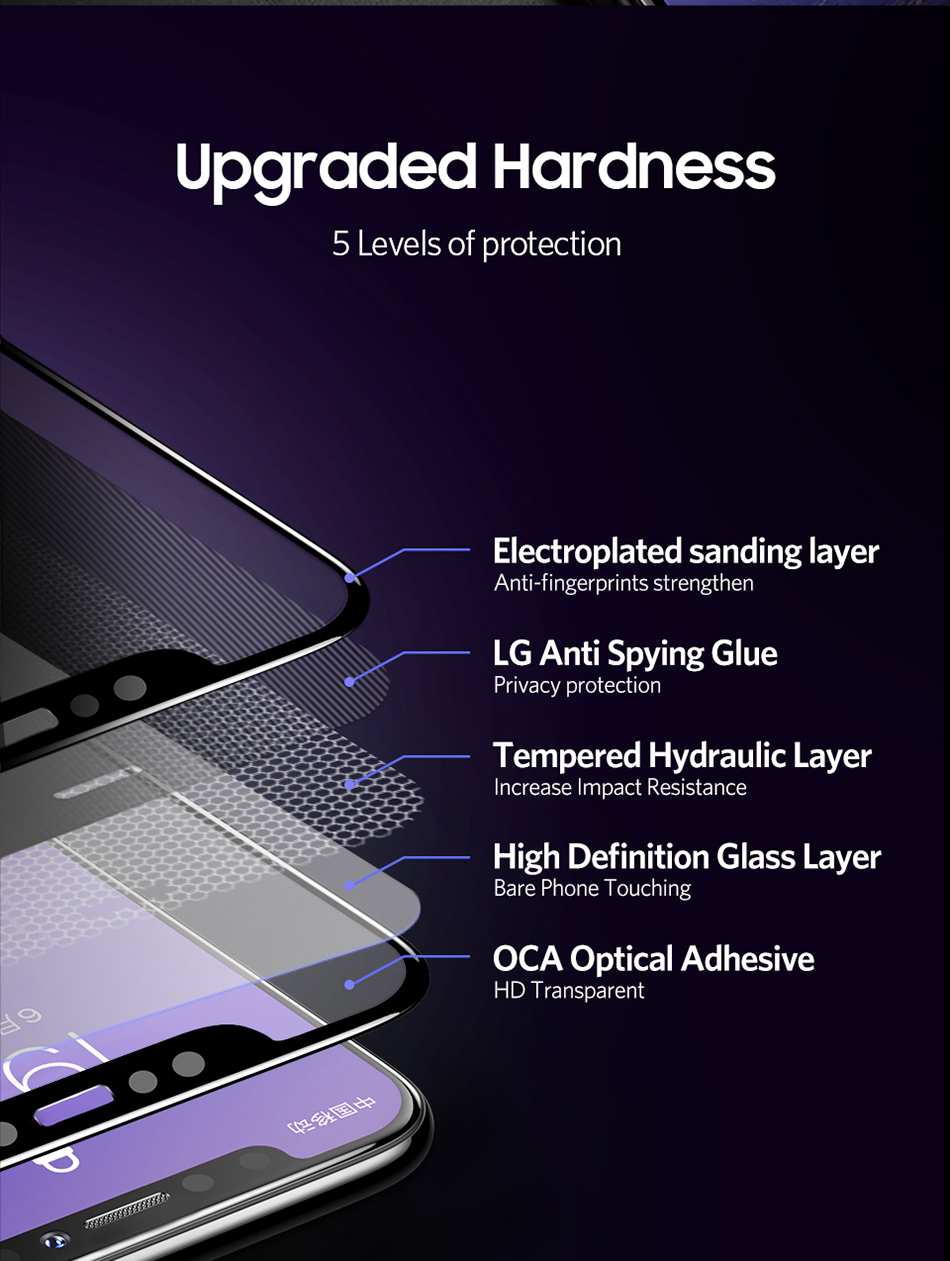 Benks Anti Spy Tempered Glass For iPhone XS 5.8`` XS MAX 6.5`` Full Protection Cover For XR 6.1 Screen Protector Anti Glare Front Film (10)