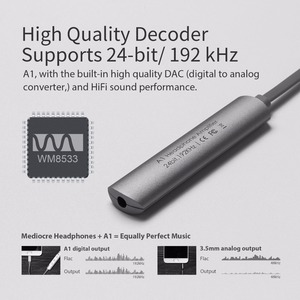 Image 4 - GGMM A1 Tragbare Kopfhörer Verstärker HiFi Digital Stereo Audio Amp für Android Handys Mini Audio Verstärker Musik Player