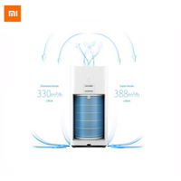 Xiaomi Air Purifier 2 Intelligent Wireless Smartphone Control Smoke Dust Peculiar Smell Cleaner Household Appliances