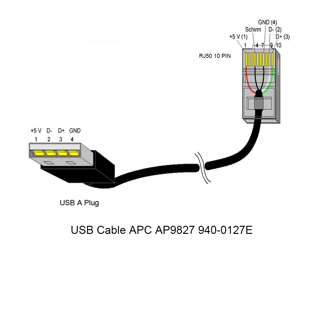 hight resolution of apc usb rj45 cable diagram apc ups usb cable ap9827ups communications cable simple signalling rh
