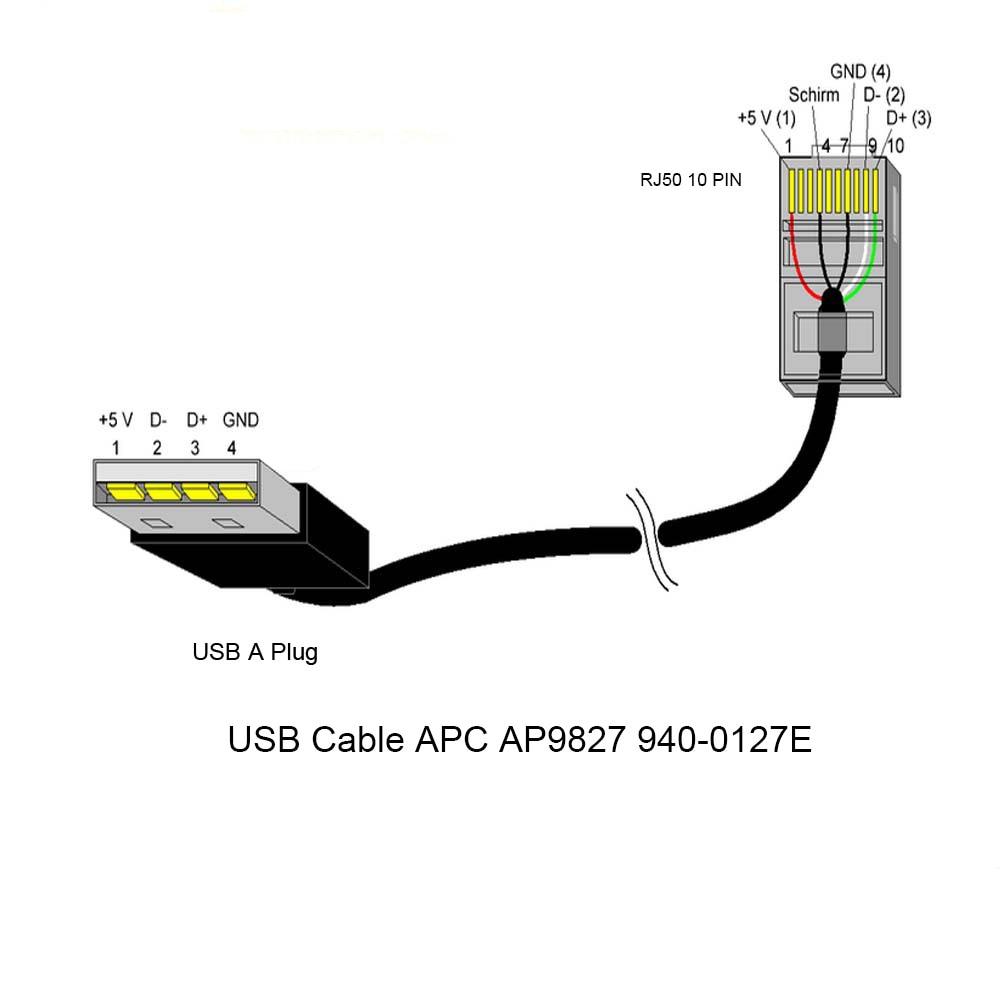 medium resolution of apc usb rj45 cable diagram apc ups usb cable ap9827ups communications cable simple signalling rh