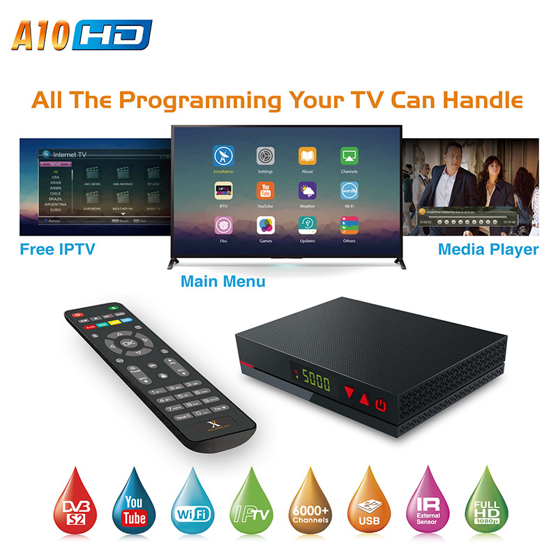 Satellite Receiver Free Arabic IPTV Mini TV Receiver DVBS2  HD Digital TV BOX With YOUTUBE TV BOX
