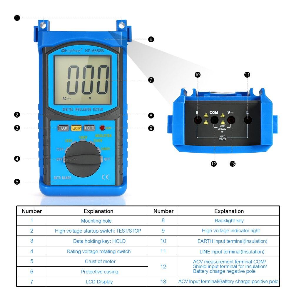 VICI VC60B Tester isolamento Megger MegOhm Meter con accessori resistore
