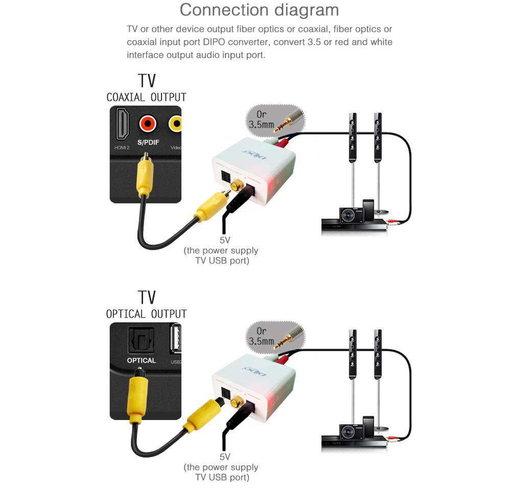 TV Digital-Audio Converter Optical Coaxial R/L 3,5 Aux Stereo/Lichtwellenleiter on