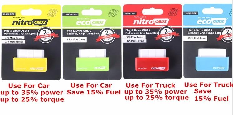 HTB1Z7VsKeSSBuNjy0Flq6zBpVXaL 15% Fuel Save EcoOBD2 For Benzine Petrol Gasoline Cars Eco OBD2 Diesel NitroOBD2 Chip Tuning Box Plug & Driver Diagnostic Tool