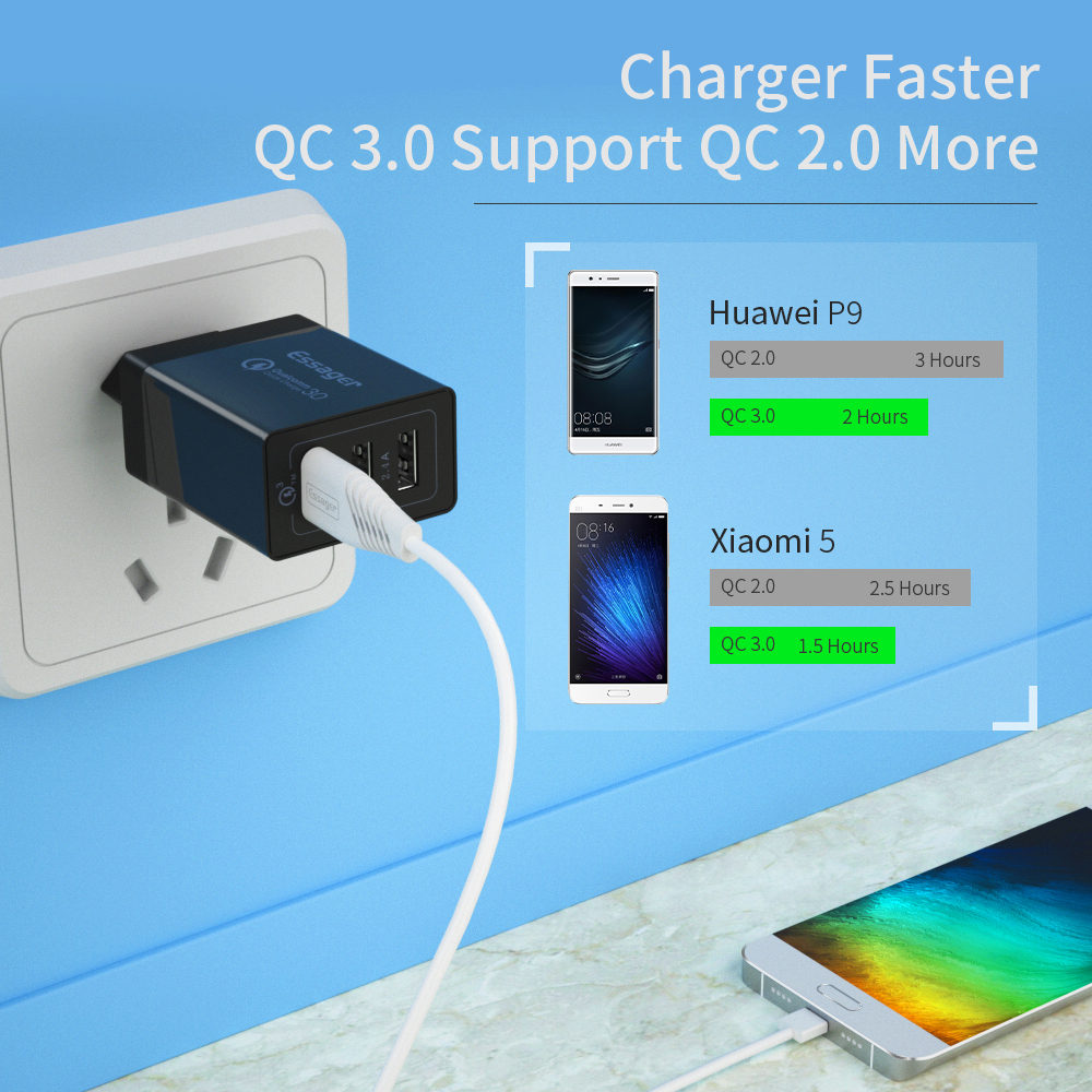 essager quick charge 3.0 usb charger 30w with multi plug and turbo fast charging