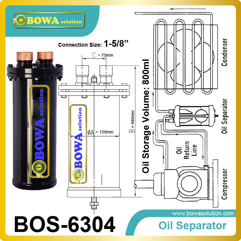 Demountable Oil Separator suggested with Non oil returning evaporators such as the flooded types demountable oil separator manage the collection and return of the oil carried over into the discharge line