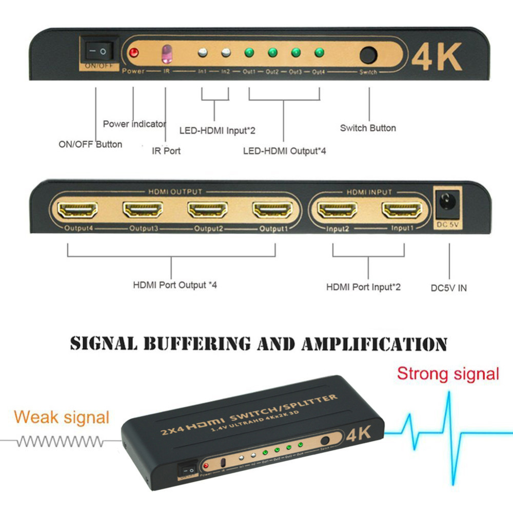 Aikexin 4k Hdmi Splitter 2x4 With Ir Remote 2 In 4 Out Switch Support Ultra Hd Full 1080p Hdmi14 Cables From Consumer