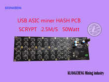KUANGCHENG Mining industry sell Gridseed 2.5MH G-blade USB ASIC miner Scrypt Miner dogecoin litecoin mining Blade 1 PCB(China)