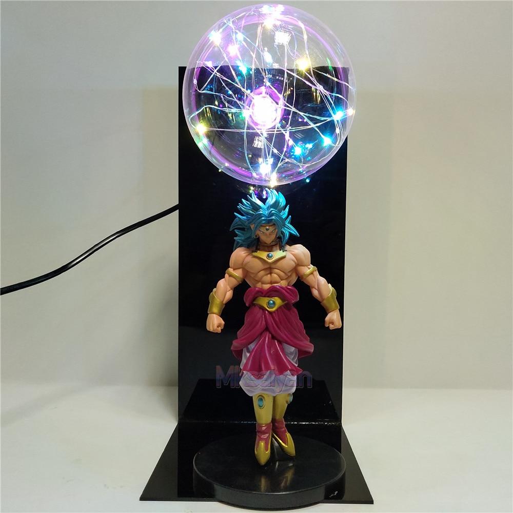 Dragon Ball Super Broly Kinox.To