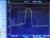 Banda de frecuencia de 1090 MHz ADS-B aviación SAW filtro de Paso de banda de 8 MHz SMA interfaz de Banda de paso: 1086 ~ 1094 MHz