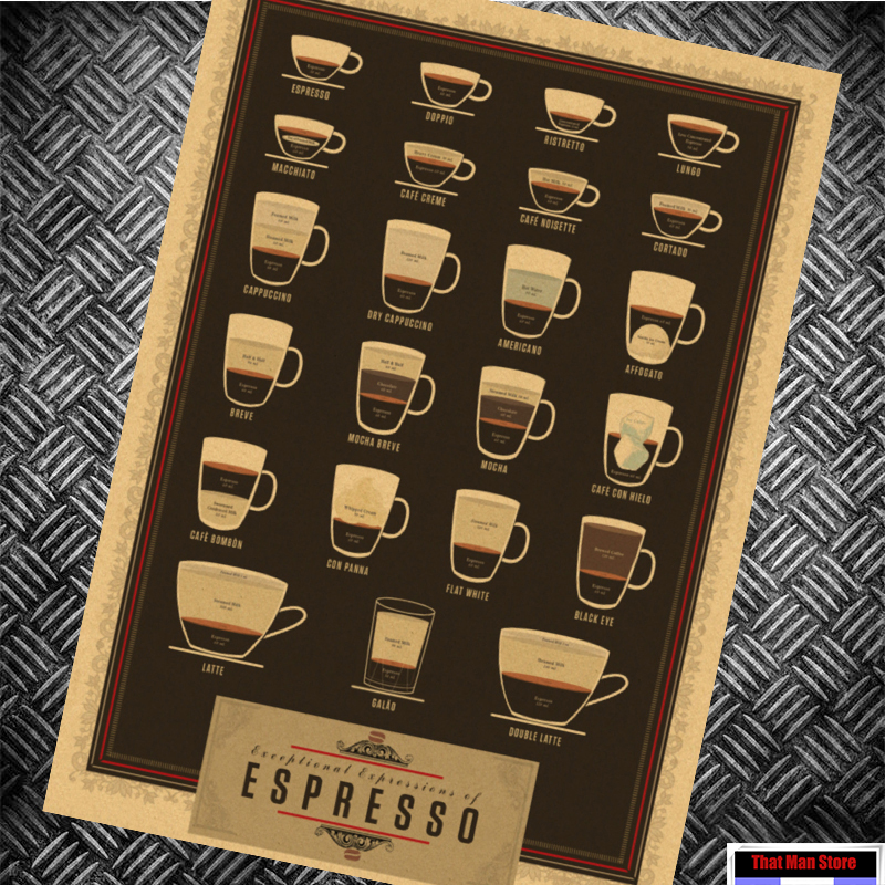 US $1.85 |Italy Coffee Espresso Matching Diagram Paper Poster Picture Cafe  Kitchen Decor 42X30cm-in Wall Stickers from Home & Garden on AliExpress -  ...