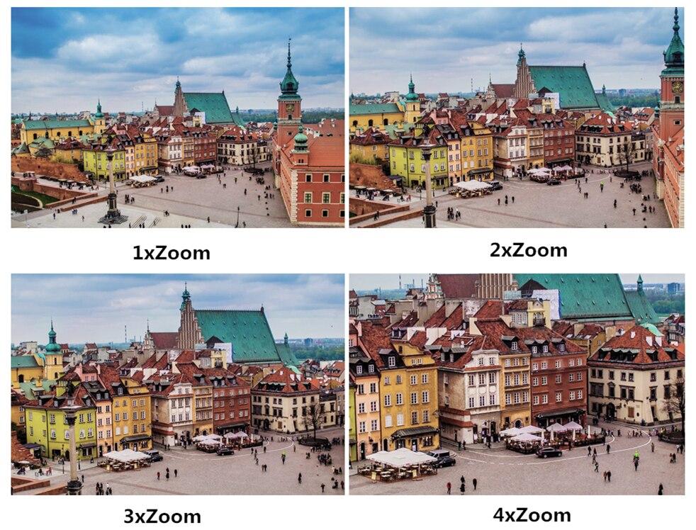2.8-12 mm lens