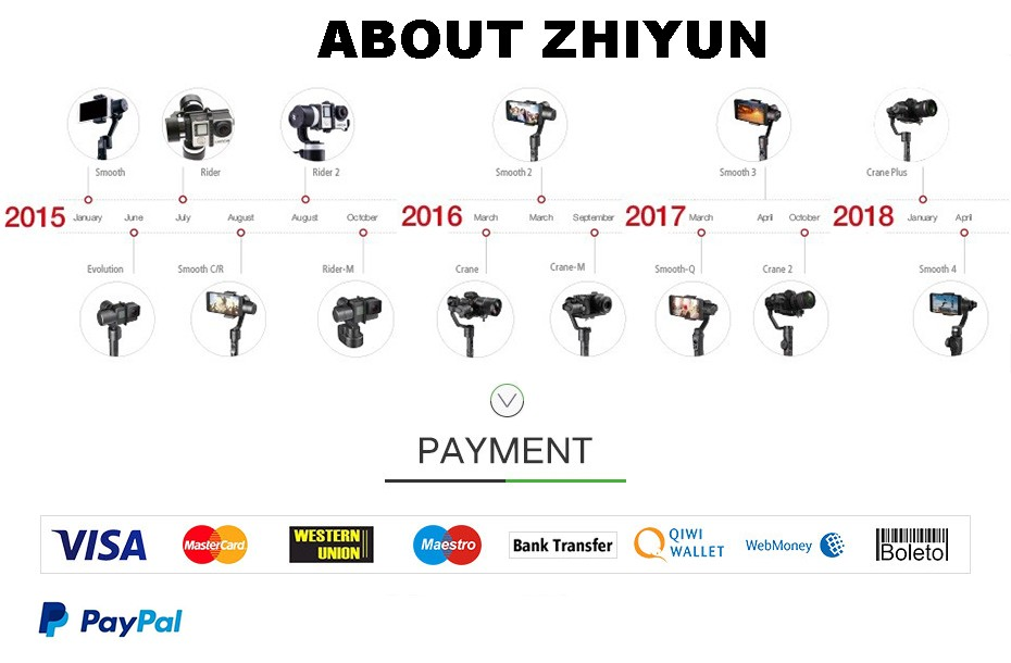 Zhiyun Crane 3 Lab Crane 2 Upgrade Version 3-Axis Gimbal Stabilizer for DSLR Cameras, 1080P Full HD Wireless Image Transmission 24