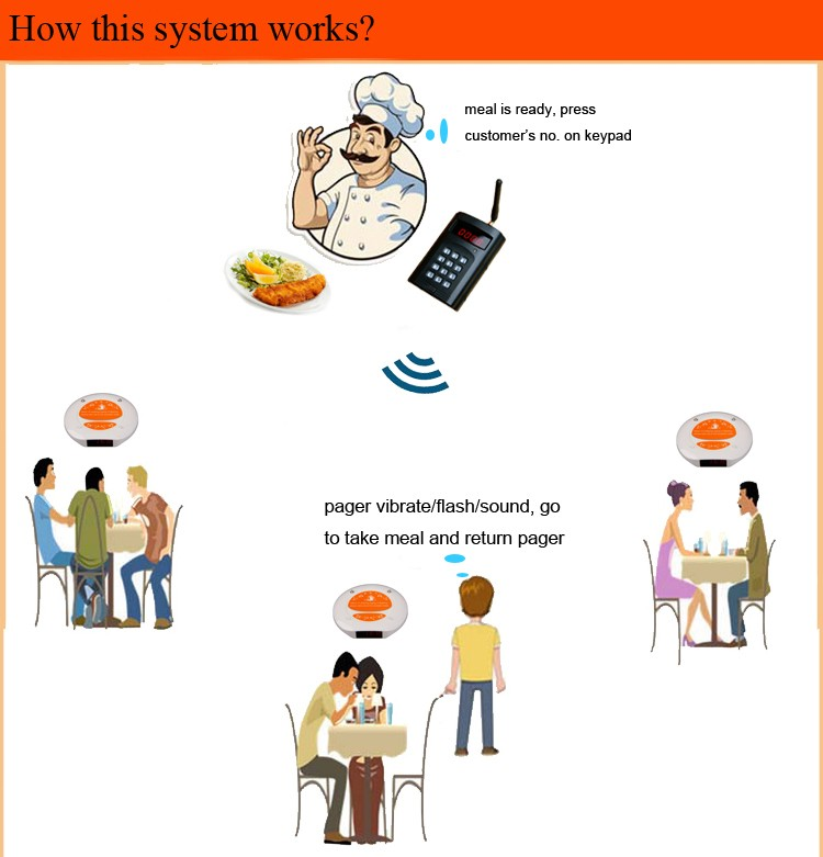 digital personal beeper