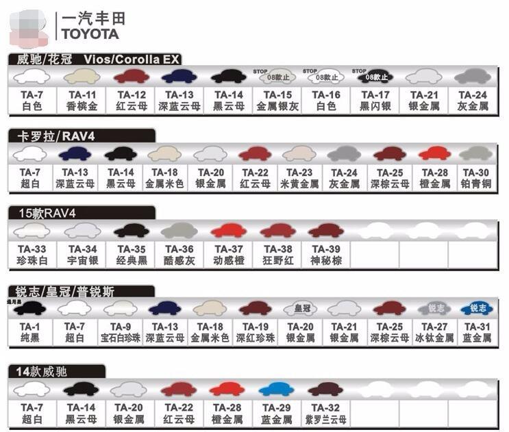 Авторучка для ремонта автомобиля, авторучка для Toyota Vios Corolla Reiz RAV4 prius, crown, авторучка для покраски автомобиля