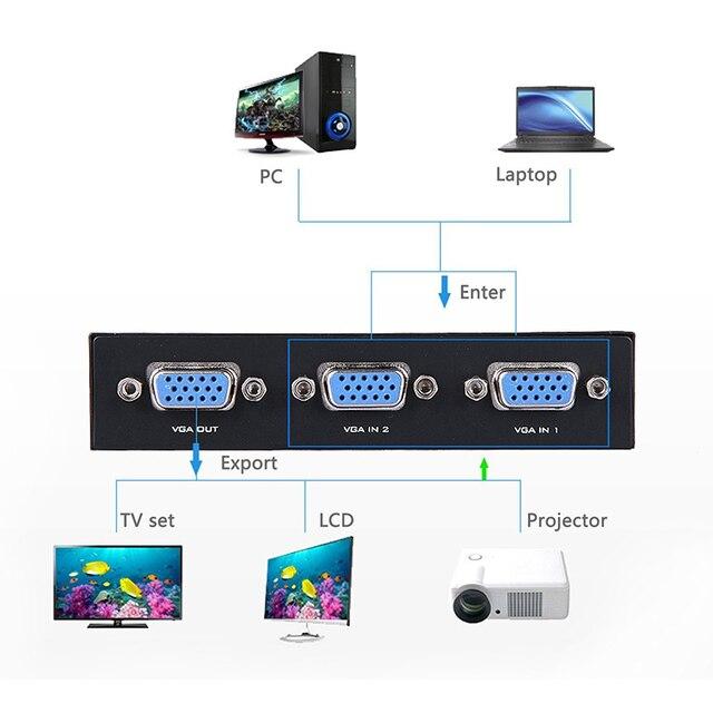 Sıcak satış 15HDF 2 Port 2 IN 1 OUT Switcher seçici kutusu iki yönlü VGA Video anahtarı PC için dizüstü bilgisayar masaüstü monitör TV