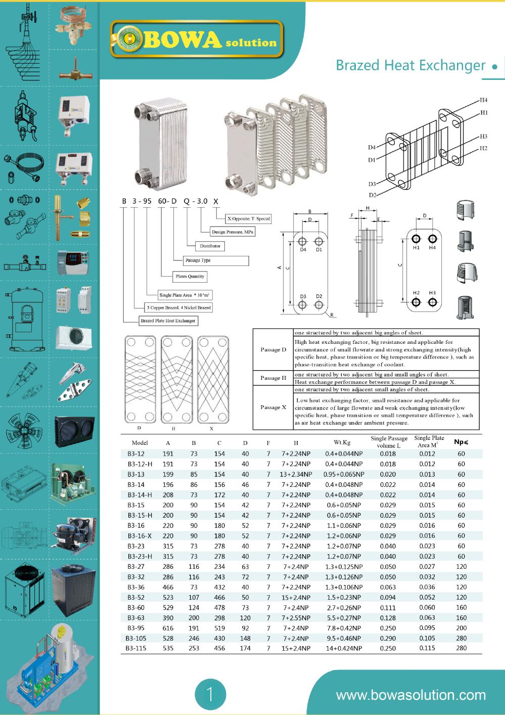 Б3-014-22 различные стороны паяный пластинчатый теплообменник 601417202