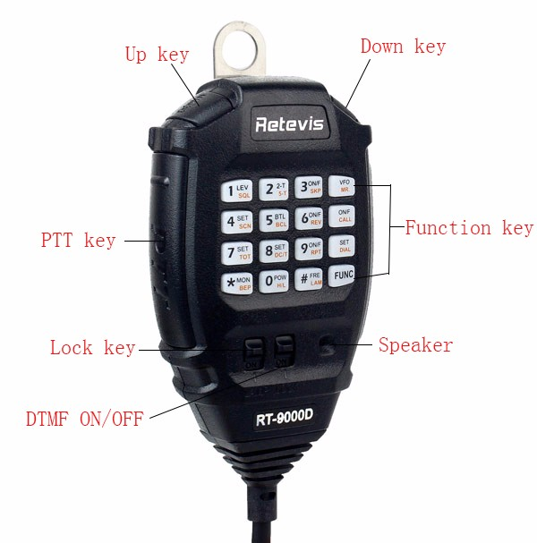 Retevis RT-9000D VHF 66-88MHz Mobile Radio (6)