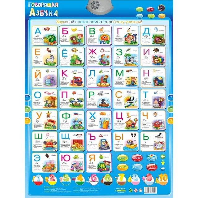 Máquina de aprendizaje de idioma ruso electrónico bebé ABC alfabeto Tabla de sonido infantil preescolar educación temprana fonética