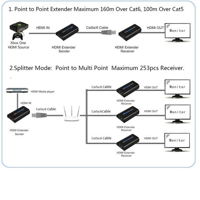 splitter cat 5 wiring diagram enthusiast wiring diagrams u2022 rh bwpartnersautos com