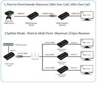 1x3 HDMI сплиттер Extender 1 отправителя к 3 приемника По Lan Ethernet cat5 cat6 cat5e по RJ45, 3 Порты и разъёмы HDMI сплиттер Extender RJ45