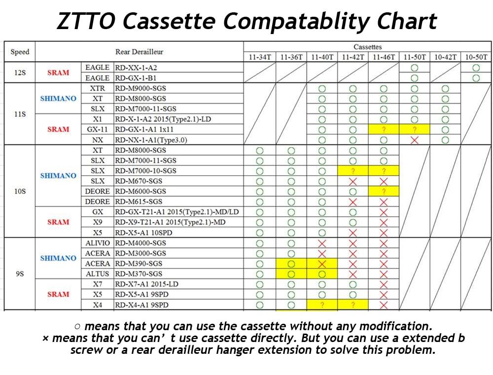 Oro-MTB-Cassette-11-velocidad-11-42-t-42-t-para-Shimano-XT-M8000-SLX-M7000 (4)