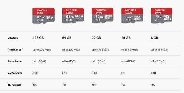 FireShot Capture 22 - SanDisk Ultra® microSD for Cameras_ - https___www.sandisk.sg_home_memory