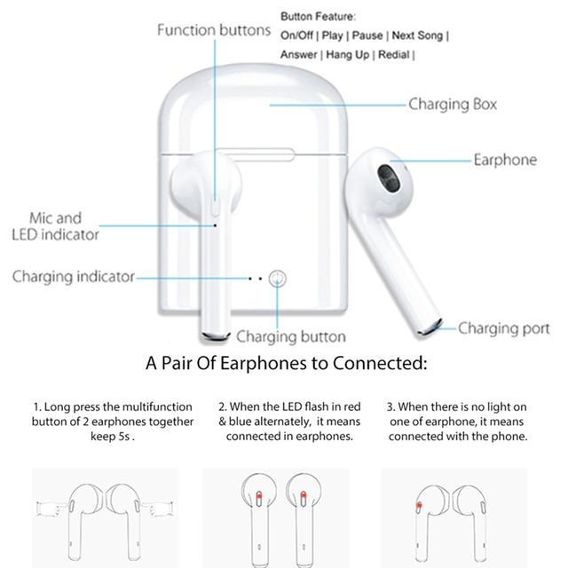 i7s Tws Bluetooth Earphones Mini Wireless Earbuds Sport Handsfree Earphone Cordless Headset with Charging Box for xiaomi Phone 3