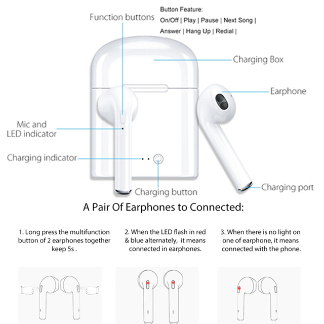 Bluetooth Handsfree Mini Wireless Earphones with Charging Bo
