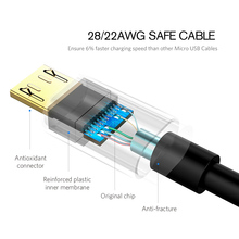 2A Fast Charge USB Data Cable