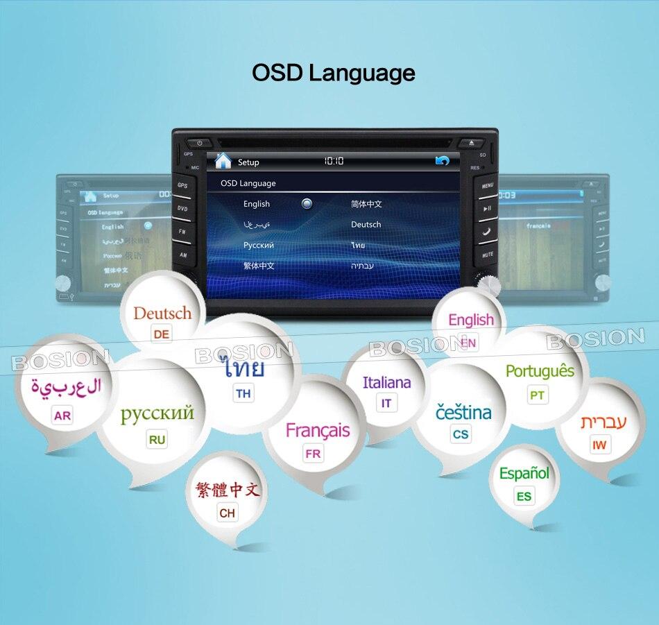 radio recorder Dvd-speler navigatie/Radio/MP3