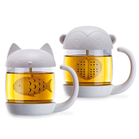 Transparent Double Wall Glass Cup with Tea Infuser Strainer Wheat Straw Fiber Cat Monkey Glass Drinking Cup Friends Lover Gifts