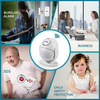 WIFI Home Security Alarm System PIR Main Panel Door/window Sensor Burglar Alarm Welcome host alarm