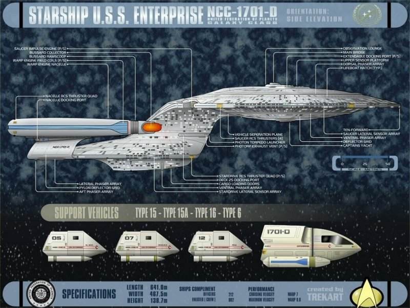 Starship U S S Enterprise Ncc Map Classic Vintage Retro Kraft
