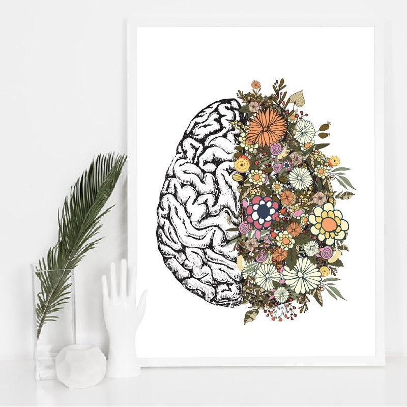 HTB1ZGA9MwHqK1RjSZFgq6y7JXXaV Vintage Anatomy Floral Heart Brain Wall Art Canvas Painting Retro Posters and Prints Wall Pictures Medical Doctor Clinic Decor