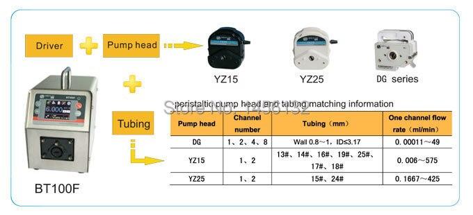 BT100F 2 x YZ25 Интеллектуальный Дозирующий перистальтический насос точный жидкий силиконовый трубный перистальтический насос 0,16 ~ 420 мл/мин. - 3