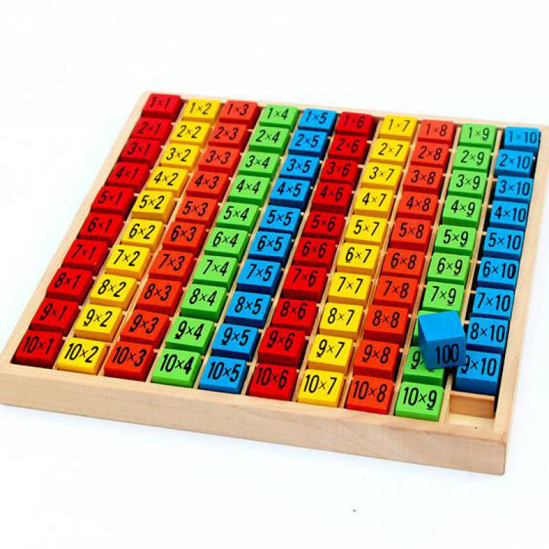 Compare prices on multiple table online shopping buy low for 99 times table