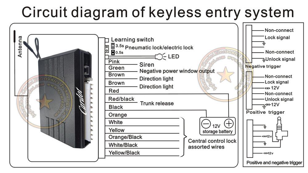 remote entry wiring diagram com ficbox universal car door lock     on car  alarm