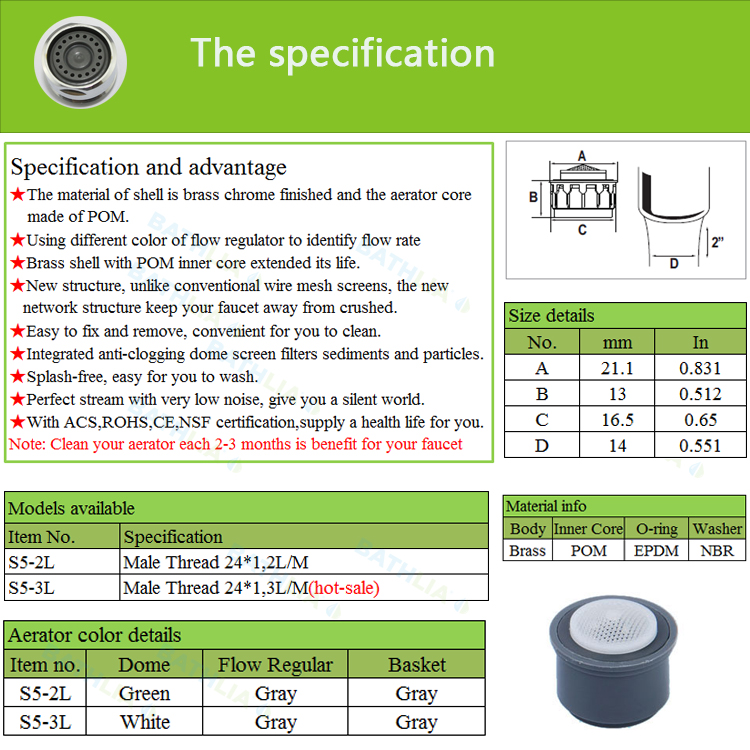 Vandal Proof Faucet Aerator With Water Saving Brass public faucet ...