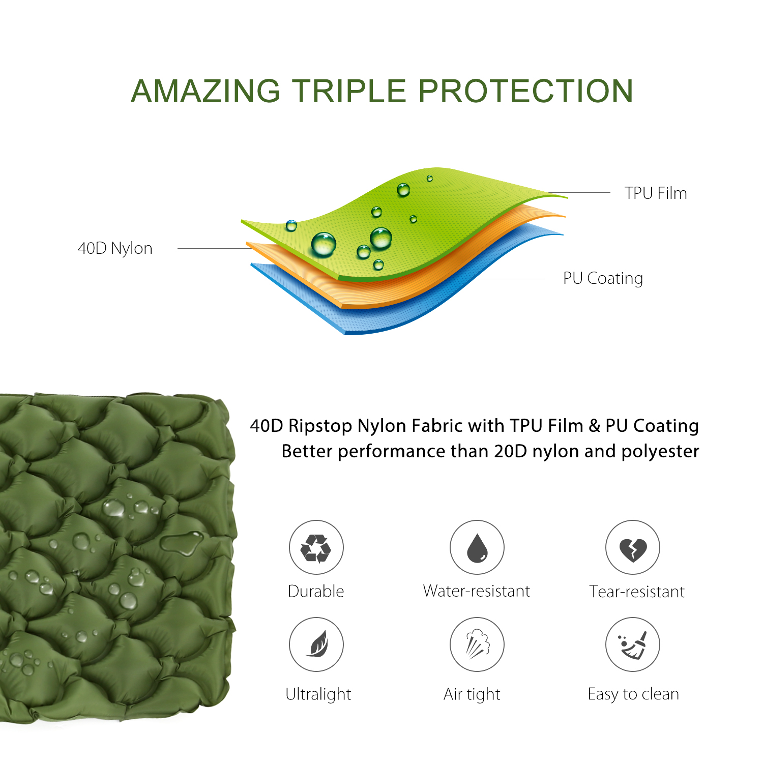 Inflatable Survival Amp Camping Sleeping Pad