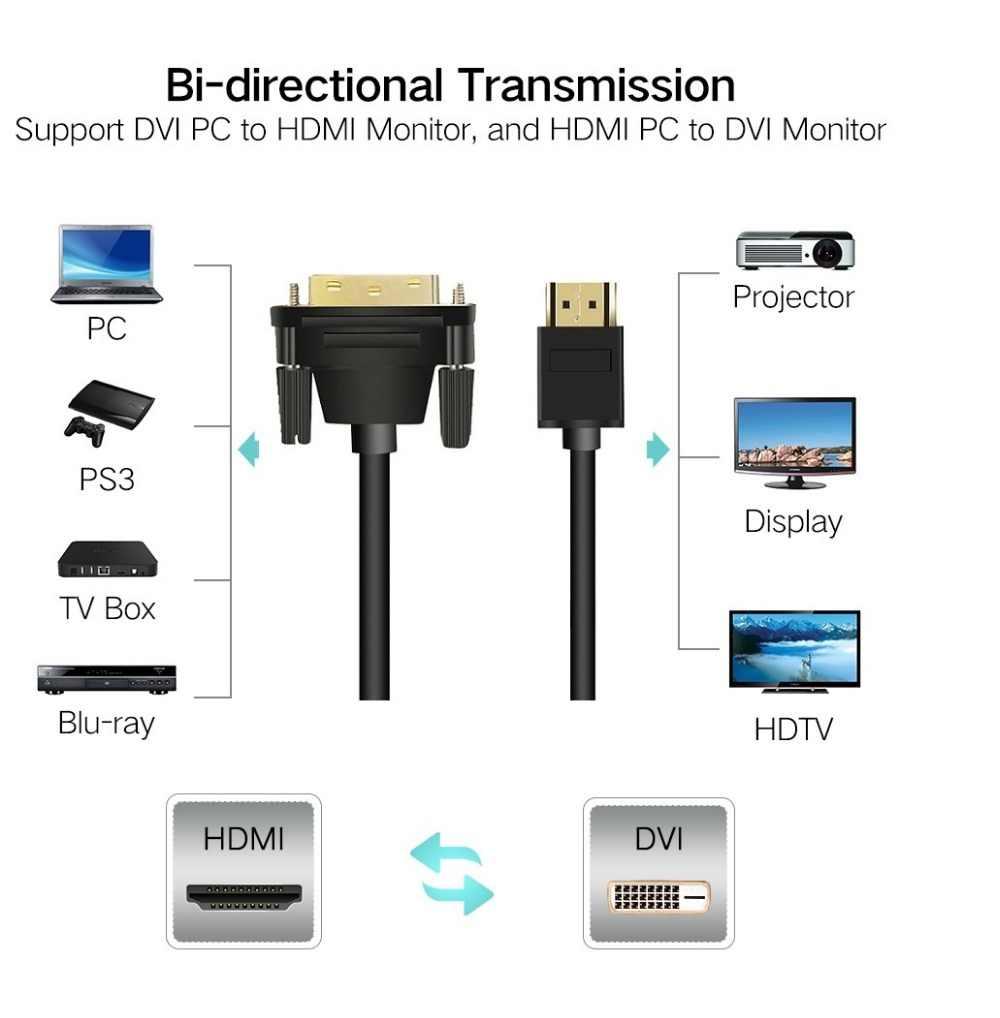 Cable HDMI a DVI 24 + 1 Adaptador de pin chapado en oro cable macho a macho para HDTV 1080P HD PC 1m 2m 3m 5m